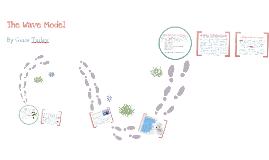 Copy of Wave Model for Language Change