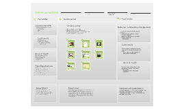 Copy of Customer Journey Canvas for Mini Sushi
