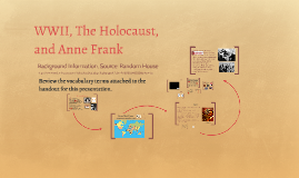 WWII, The Holocaust, and Anne Frank