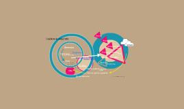 Ecosistema de canales PyMEs