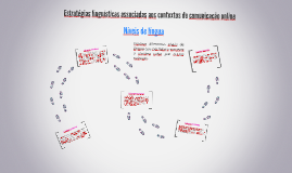 Copy of Estratégia linguística associadas aos contextos de comunicação online