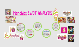 Copy of Menchies SWOT ANALYSIS