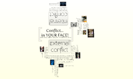 Copy of Copy of Types of Internal and External Conflict