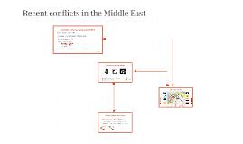 Contentious Politics in the MENA