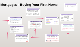 Renting & Buying Your First Home