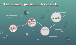 O systemach, programach i plikach