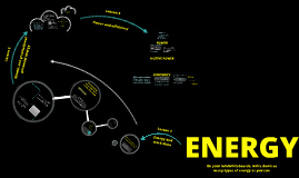 Y12 Work, Energy and Power