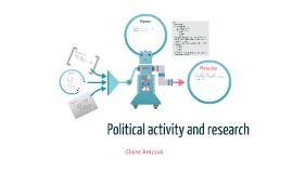 Political activity and research