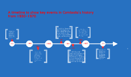 HUANG-Jun Han-8ENG-8CaB-A timeline of quotes to show Lady ...