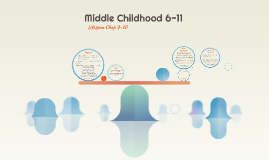 Middle Childhood 6-11