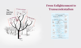 From Enlightenment to Transcendentalism