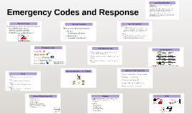 Emergency Codes and Response
