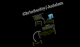 Copy of Christianity
