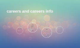 careers on stop