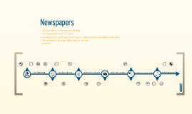 Newspapers in competiton with New media