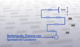 Nederlands: Theorie van Spreken en Luisteren