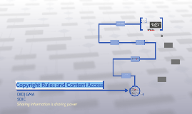 Copy of Copy of Copyright Rules and Content Access