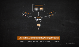 Chipotle Aluminium Recycling Project