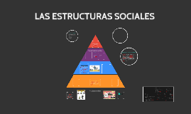 Copy of LAS ESTRUCTURAS SOCIALES
