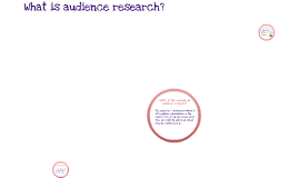 What is audience research?