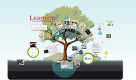 Copy of Learning v2.0