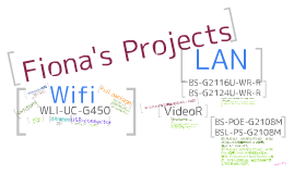 Fiona's Projects