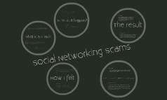Social Networking Scams