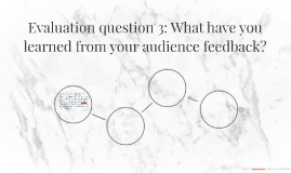 Evaluation question 3: What have you learned from your audie