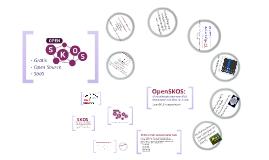 OpenSKOS - Editor