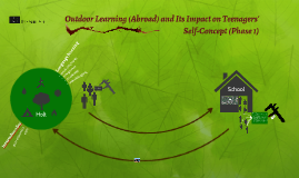 Outdoor Learning (Abroad) and Teenagers' Self-Concept