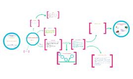 Copy of Metodologías Activa de Aprendizaje