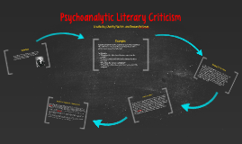 psychoanalytic literary criticism by charity masters on prezi