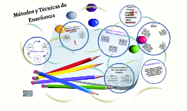 Copy of Estrategias Enseñanza-Aprendizaje