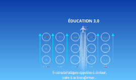 Copy of Éducation 3.0