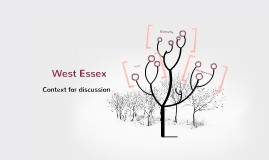 West Essex Skills and Learning Forum
