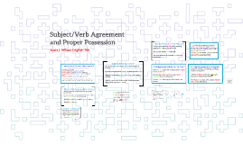 Subject/Verb Agreement and Proper Possession