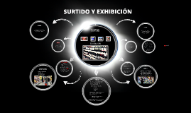 Copy of SURTIDO Y EXHIBICIÓN