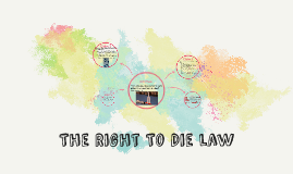 The Right To Die law