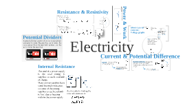 Physics AS - Electricity
