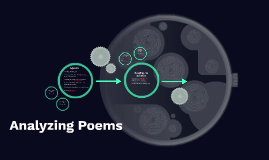 Analyzing Poems
