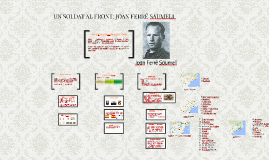 UN SOLDAT AL FRONT: JOAN FERRÉ SAUMELL