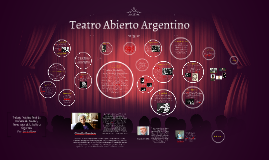 Teatro Abierto Argentino