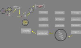 Copy of Códigos Éticos Del Ingeniero Electrónico