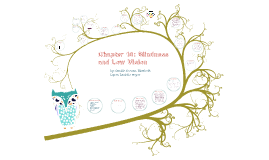 Copy of Chapter 10: Blindness and Low Vision