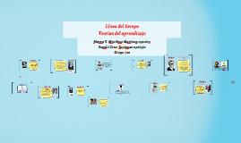 Copy of Línea del tiempo de las teorías del aprendizaje