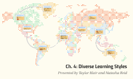 Ch. 4: Diverse Learning Styles