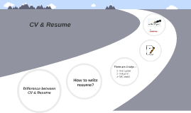 CV& resume