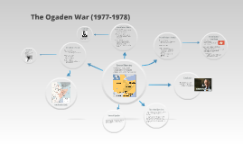 Copy of The Ogaden War (1977-1978)