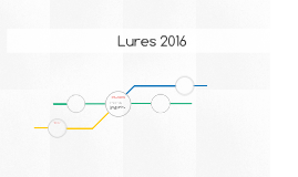 Lures 2016