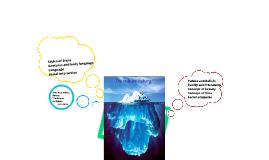 Culture iceberg brainstorming